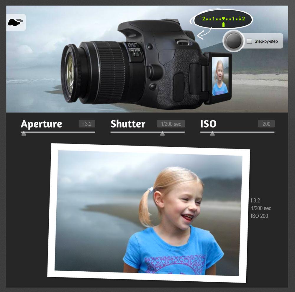 Fotografieren lernen ohne Kamera - DSLR explained